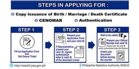 Steps in Applying for SECPA